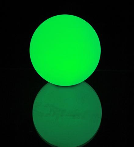 Medium Globe LED Light
